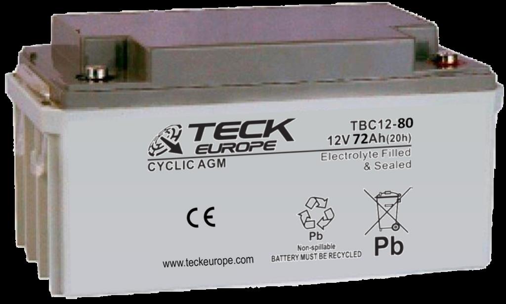 TBC12-80
